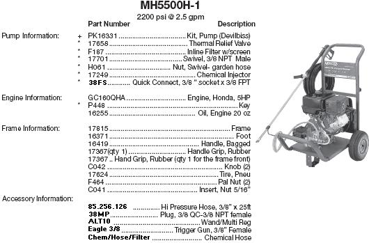 monsoon pressure washer model MH5500-1 REPLACEMENT PARTS