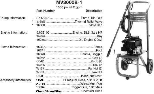 MONSOON MV3000B-1 PRESSURE WASHER PARTS