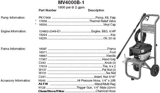 MONSOON MV4000B-1 REPLACEMENT PARTS