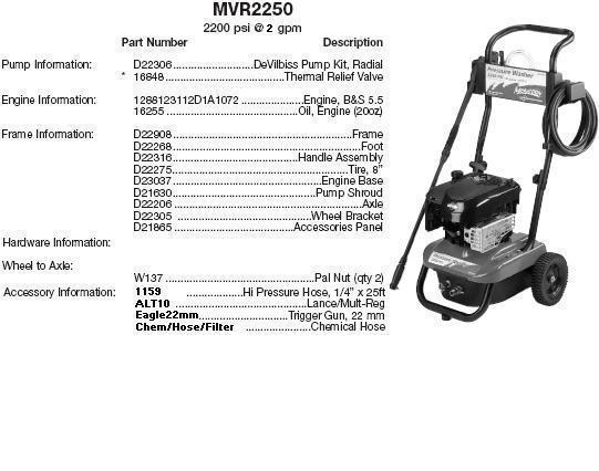 Excell MVR2250 pressure washer parts