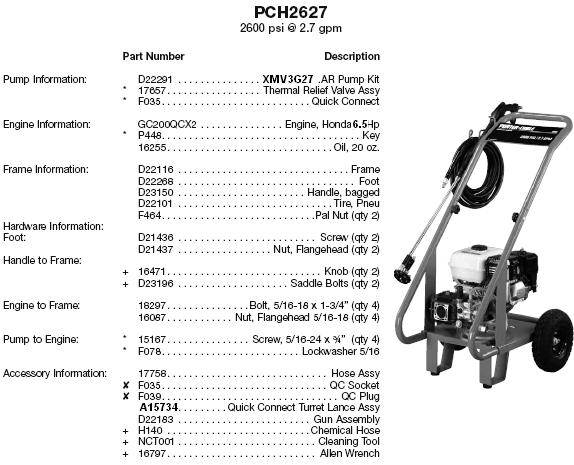 PORTER CABLE pch2627 pressure washer replacement parts