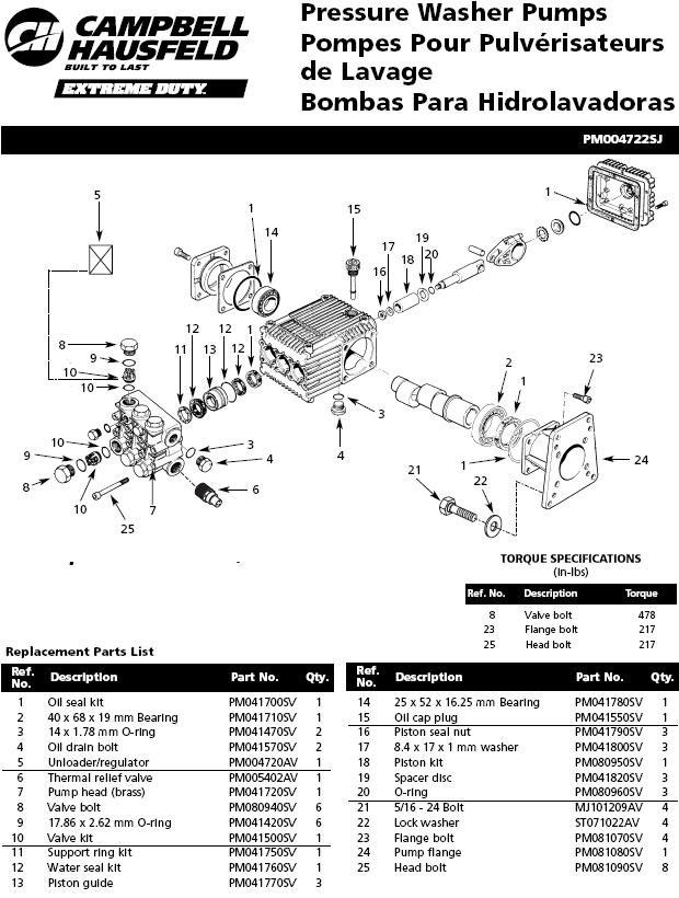PM004722SJ PUMP BREAKDOWN & PARTS