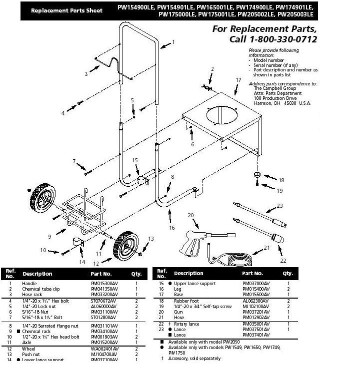 Campbell Hausfeld PW20500LE pressure washer replacment parts