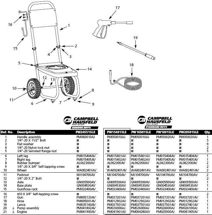 Campbell Hausfeld Pw154915le Pressure Washer Parts Repair Kits And