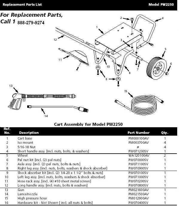 Campbell Hausfeld PW2250 pressure washer replament parts