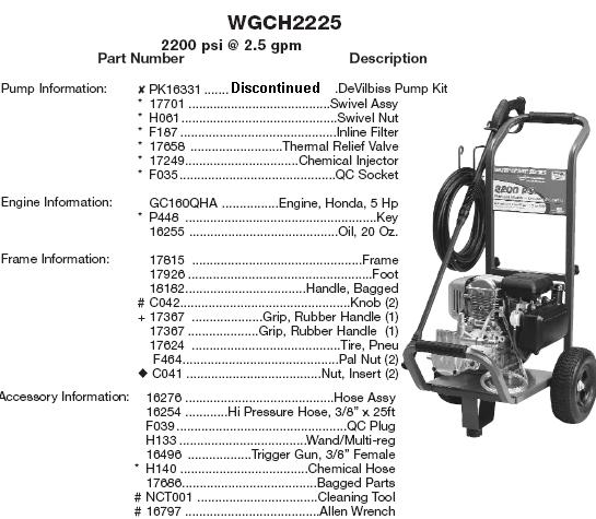 Download Excell Xr2625 Engine Manual free - softodromdisc76