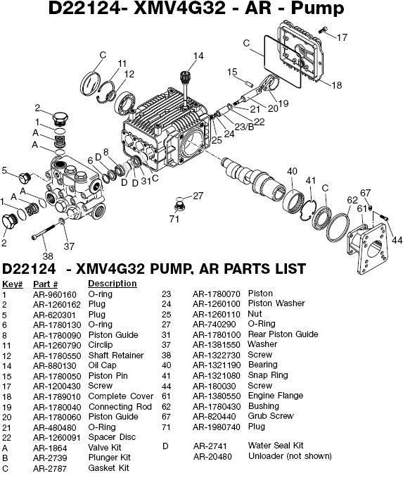SEARS CRAFTSMAN 580753400 PRESSURE WASHER PUMP PARTS