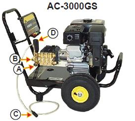 AC-3000GS Pressure Washer Parts, repair kits, breakdown & owners manual.