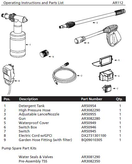 AR112 PRESSURE WASHER PARTS LIST