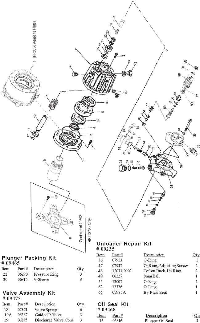 PW301800LE PUMP REPLACEMENT PARTS