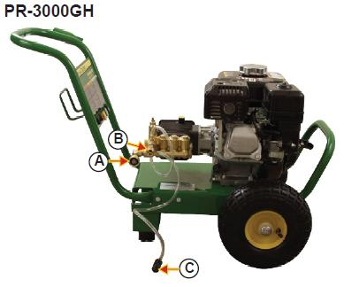 PR-3000GH Pressure washer breakdown, parts & owners manual
