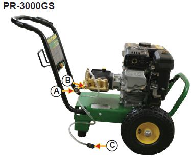PR-3000GS Pressure washer  breakdown, parts & owners manual