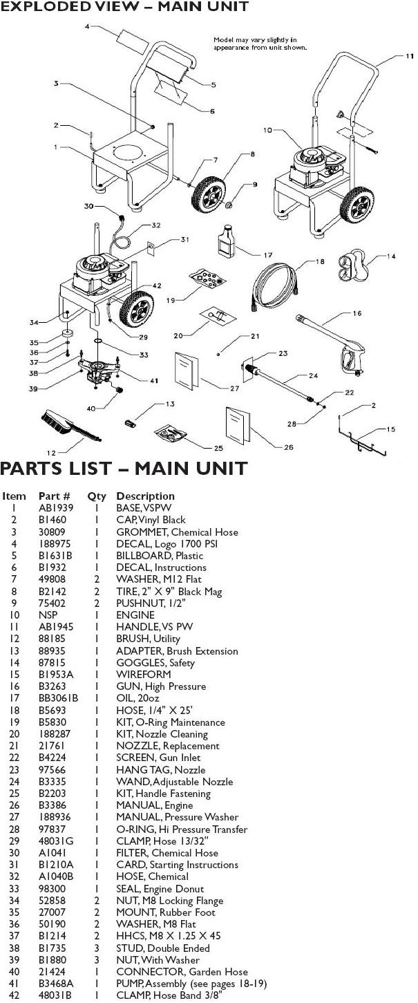 Generac pressure washer model 1467-1,2,3 replacement parts, pump breakdown, repair kits, owners manual and upgrade pump