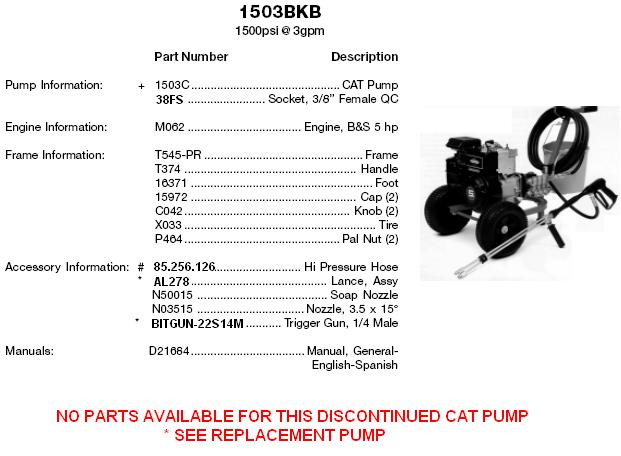 excell pressure washer model 1503BKB ( CAT ) PARTS