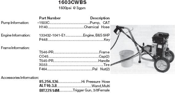 1603CWBS (CAT) Pressure Washer parts, breakdown, and repair kits