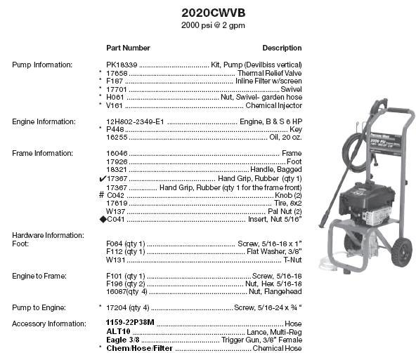 Excell 2020CWVB pressure washer parts