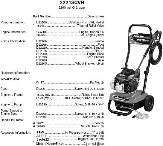 Excell 2221SCVH pressure washer parts
