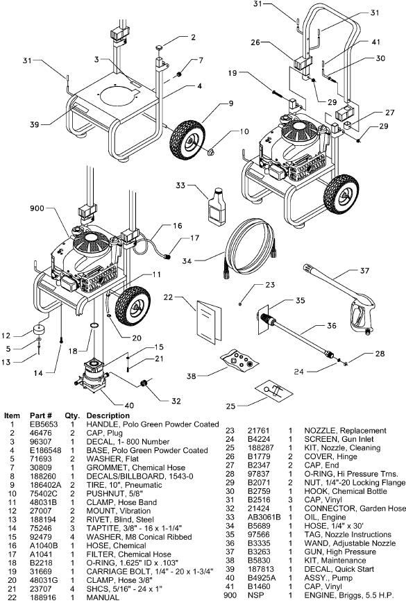 Sears Craftsman Pressure Washer Model 580767201 Replacement Parts And Upgrade Pumps For Sears Craftsman Power Washers