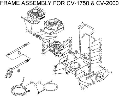 CV-1750 CV-2000 pressure washer replacement parts.