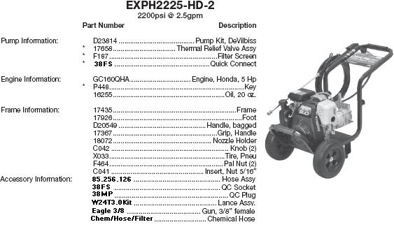 Devilbiss Excell Pressure Washer Exph2225 Hd 2 Parts