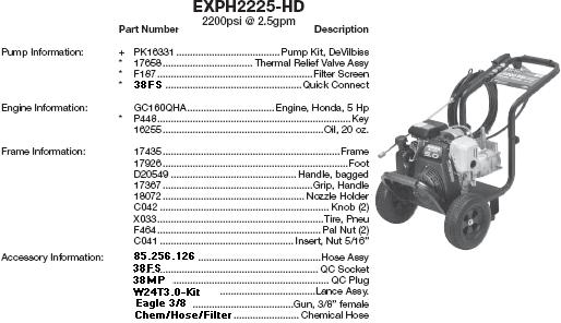 Devilbiss Excell pressure washer EXPH2225-HD parts breakdown owners manual