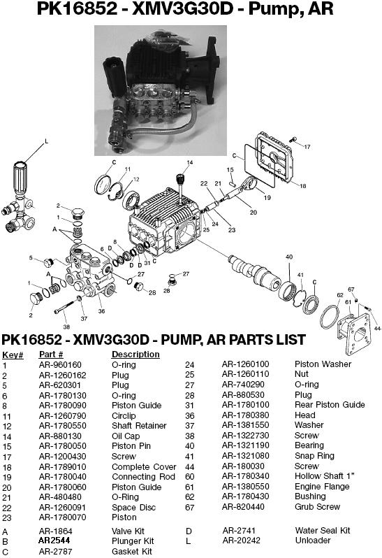 Devilbiss Excell Pressure Washer Exgc3030 Parts Breakdown