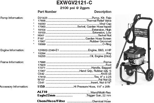 EXCELL EXWGV2121 PRESSURE WASHER BREAKDOWN