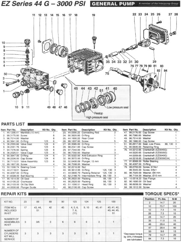 Devilbiss Excell Pressure Washer Wgc3035 General Parts