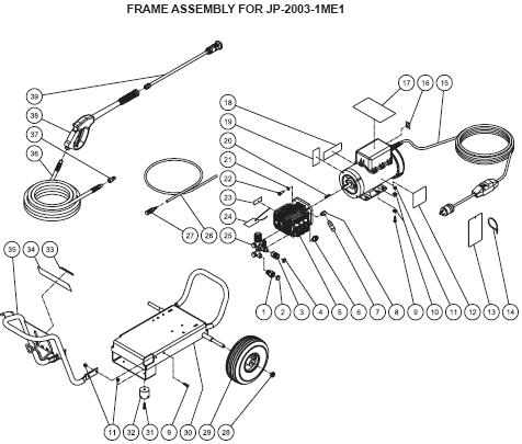 JP-2003-1ME1 Pressure Washer Breakdown, Parts Repair Kits, Pumps & owners manual.
