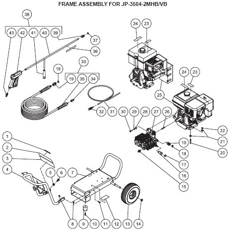 JP-2504-2MHB Pressure Washer Parts, pump, repair kits, Breakdowns & owners Manual.