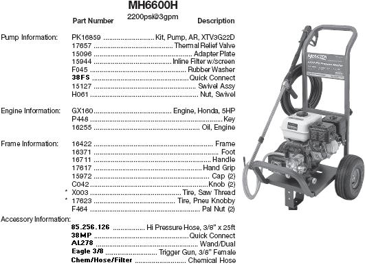 Excell MH6600H pressure washer parts