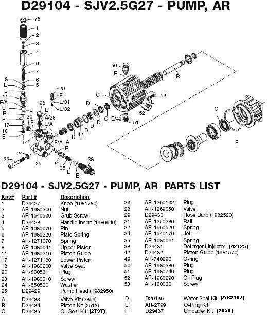 PC2525SP pump parts