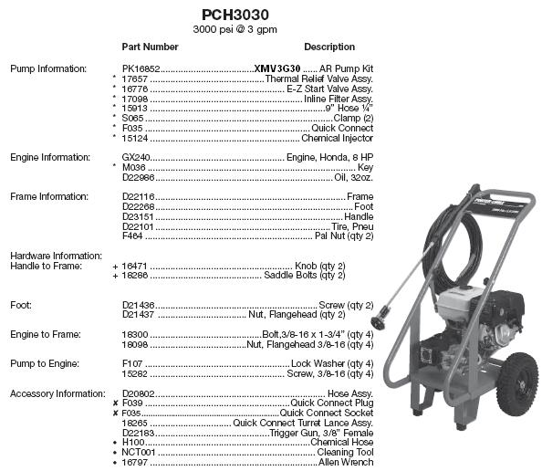 PORTER CABLE PCH3030 PRESSURE WASHER REPLACEMENT PARTS