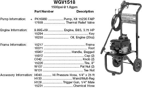WATER DRIVER WGV1518 PRESSURE WASHER REPLACEMENT PARTS