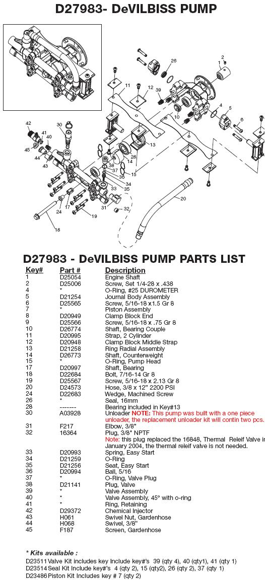 XR2500 PUMP PARTS & UPGRADE PUMP