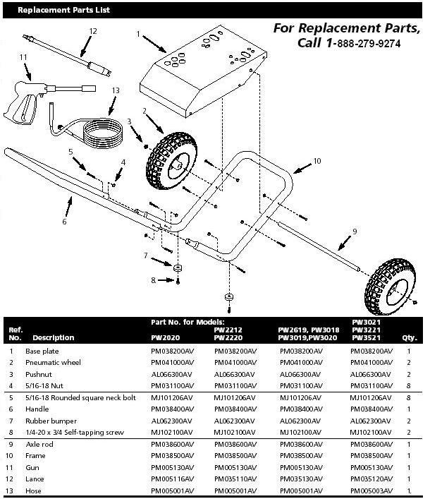 Campbell Hausfeld PW2220 pressure washer replacment parts