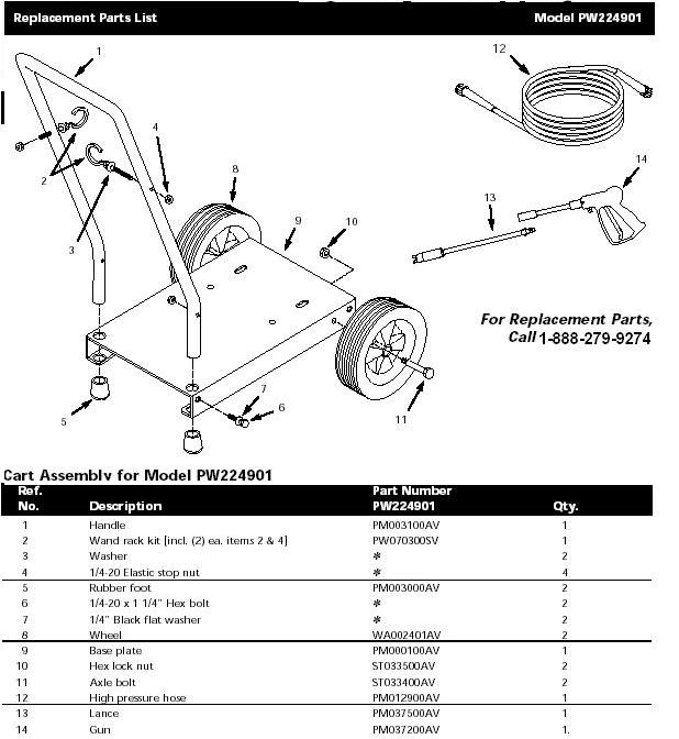 Campbell Hausfeld PW224901 pressure washer replacment parts